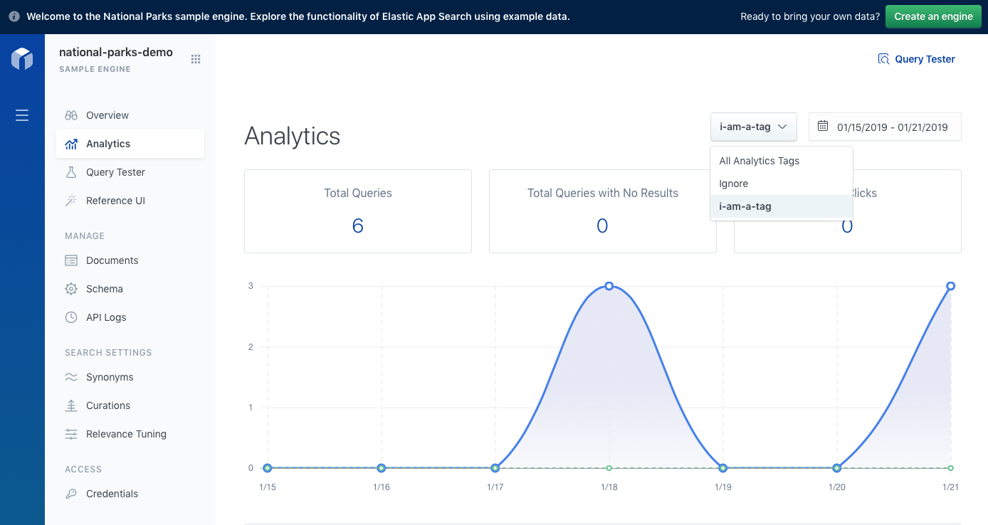 A picture of the Analytics section of the App Search dashboard, the i-am-tag tag is selected.