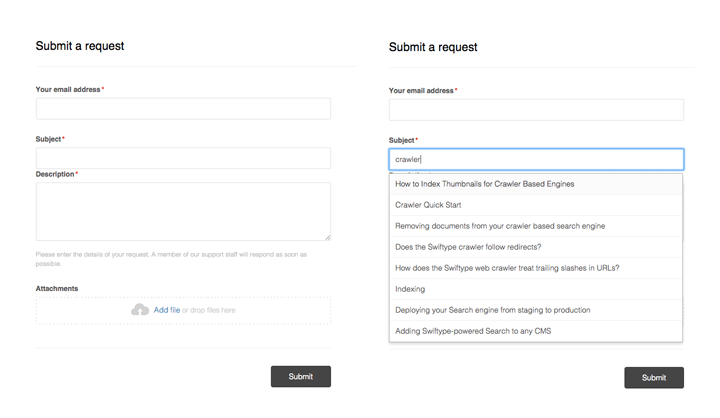 How to Reduce Zendesk Support Tickets with Swiftype | Swiftype ...